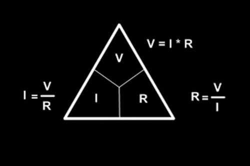 Research Lab 1: Innovation, resistance and the new ...